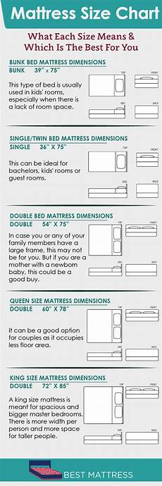 Standard Bed Sizes Chart Mattress Size Chart Single Double King Or Queen What