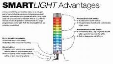 Balluff Smart Light Programming Bni Iol 802 000 Z036 Balluff 309 X 60 Mm Smart Light