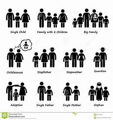 Family Structure Our English Blog 2 Families