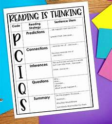 Struggling Readers Chart Reading Is Thinking Using Thinkmarks With Reading Strategies
