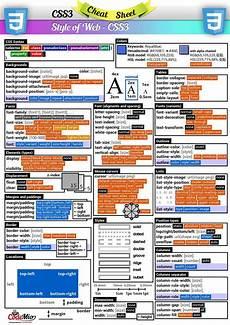 Css3 Design Tutorial Useful Html5 Css3 Javascript Cheat Sheets Hd