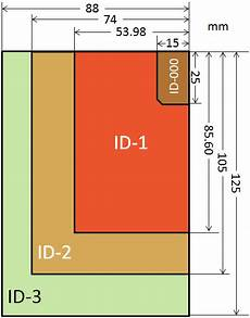 Id Cards Size Iso Iec 7810 Wikipedia