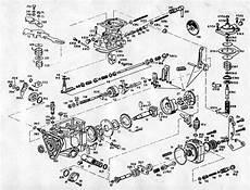 Bosch Ve Sy 246 Tt 246 Pumpun Perusteita