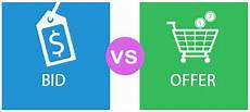 bid offer bid vs offer price top 4 differences with infographics