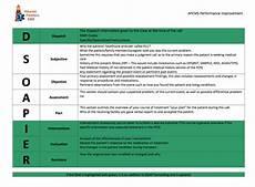 Chart Method Pcr Example Quality Improvement Atlantic Partners Ems