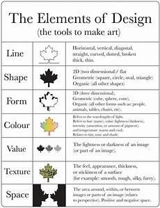 Basic Elements Of Research Design Elements Of Design Art 30