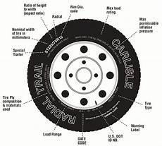 Tractor Trailer Tire Size Chart Trailer Tire Size Guide