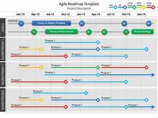 Free Roadmap Template Ppt Agile Roadmap Template Powerpoint Presentation Free