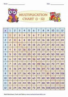Multiplication Chart 1 36 53 Best Images About Math Happy Hearts On Pinterest