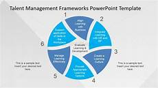 Learning And Development Template Learning And Development Powerpoint Template Slidemodel