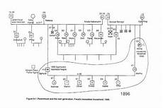 Make Your Own Genogram Free Online Help You Make A Genogram Family Tree By Roxwar