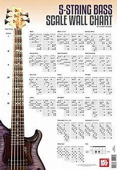 Bass Scales Wall Chart Mel Bay S Bass Scales Wall Chart East Harlem Music