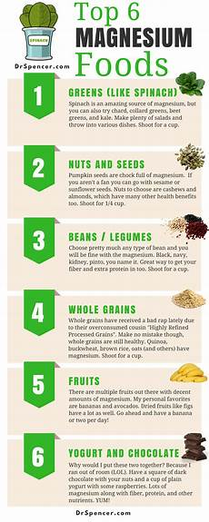 Magnesium In Foods Chart Best Sources Of Magnesium The Miracle Mineral Dr