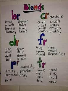 Consonant Blends Anchor Chart Consonant Blends Chart Teaching Phonics Classroom