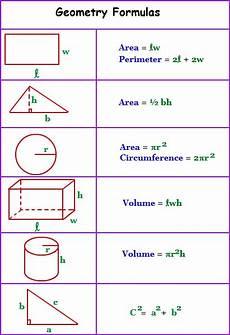 Geometric Formula Geometry Formulas Gcse Math Education Math