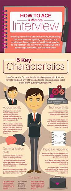 First Job Interview Tips Infographic How To Interview For Remote Jobs Flexjobs