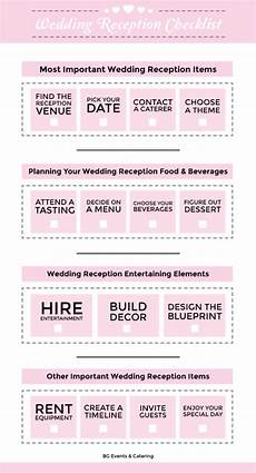 Checklist For A Wedding Wedding Reception Checklist Bg Events And Catering