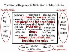 Hegemonic Masculinity What Makes A Man A Quot Real Man Quot
