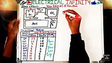 Electrical Panel Size Chart Wire Size Calculation Amp Circuit Breaker Selection How To