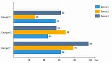 Types Of Graphs And Charts What Are Bar Graphs And Pie Charts Used For In Statistics