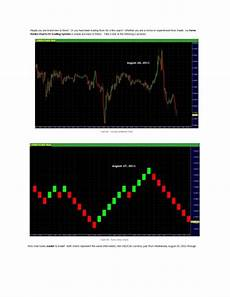 Renko Charts Forex Get Forex Renko Charts Forex Renko Chart Indicator