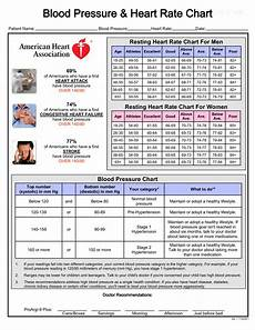 Normal Human Pulse Rate Chart Heart Rate Chart Templates At Allbusinesstemplates Com