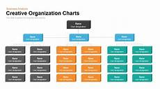 Business Hierarchy Chart Template Creative Organization Chart Template For Powerpoint And