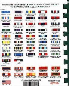 Army Ribbons Chart Ribbon Charts Uniform Guide