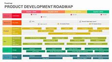 Free Roadmap Template Product Development Roadmap Template For Powerpoint And