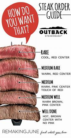 Steak Doneness Chart Raise The Steaks Outback Steakhouse Steak Outback