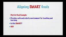 Example Of Goals Smart Goals In Education Youtube