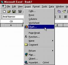 Excel 2013 Chart Wizard The Excel Chart Wizard
