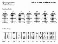 Guitar Chart Pdf Music Chart Downloads Songmaven
