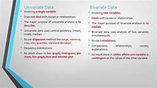 Bivariate Data Difference Between Univariate Data And Bivariate Data