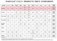 Mary Foundation Chart 2015 Mary Price Comparison Mary Color Comparison