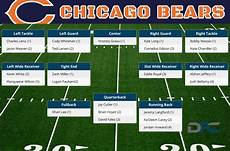 Rotoworld Nfl Depth Charts Chicago Bears Depth Chart 2016 Bears Depth Chart