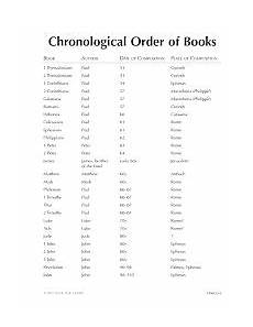 Chronological Order Of Old Testament Books Chart This Chronological Chart Of The Old Testament Will Help