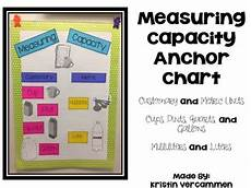 Measures Of Capacity Chart Measuring Capacity Anchor Chart By Teachers Features Tpt