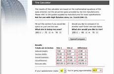 Tire Revolutions Per Mile Chart Do The Math Tire Revolutions Per Mile The Bangshift