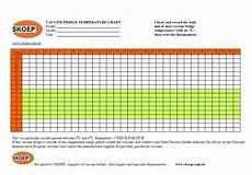 Vaccine Temperature Monitoring Chart Vaccine Fridge Temperature Chart Enlake