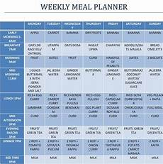 Vegetarian Diet Chart For Weight Gain For Female Pin On Easy Vegetarian Recipes