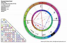 How To Create A Birth Chart Sidereal Astrology Charts Mastering The Zodiac