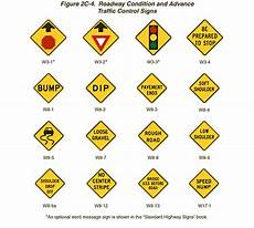 Figure 2c 4 Roadway Condition And Advance Traffic Control