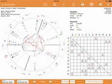 Vertex Chart 27 Free Vertex Calculator Astrology All About Astrology