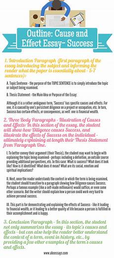 Cause And Effect Essay Format Cause Effect Essay Example Examples Of Cause And Effect
