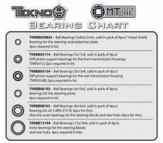 Tekno Spring Chart Spring And Bearing Charts Tekno Rc Llc