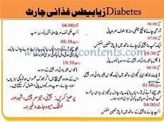 Kidney Patient Diet Chart In Urdu Top Foods Amp Healthy Diet Plan For Diabetic Patients In Urdu