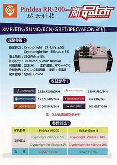 Cryptonight Light Miner Pinidea Rr 200 Cryptonight Asic Miner Coming Next Crypto