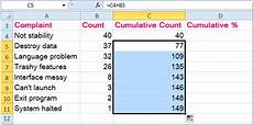 Pareto Chart Think Cell How To Create Simple Pareto Chart In Excel