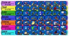 Toontown Flower Chart Organic Gags Toontown Wiki